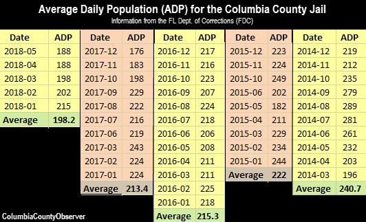 Columbia County News_2018-2017